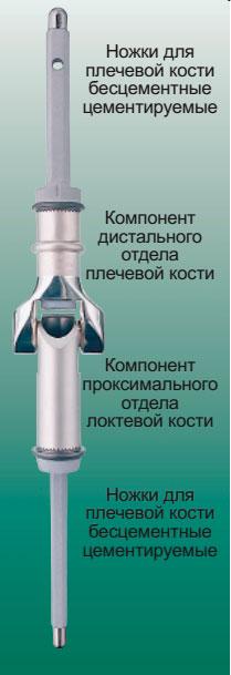 MUTARS® имплантаты для тотального замещения локтевого сустава