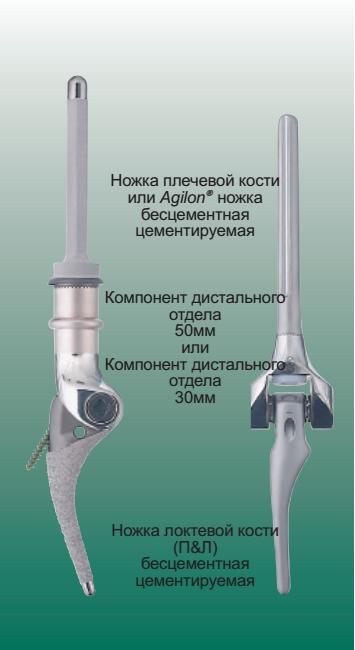 MUTARS® имплантаты для замещения дистального отдела плечевой кости
