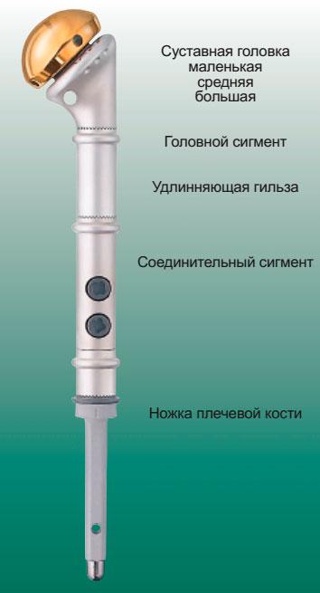 MUTARS® имплантаты для замещения проксимального отдела плечевой кости