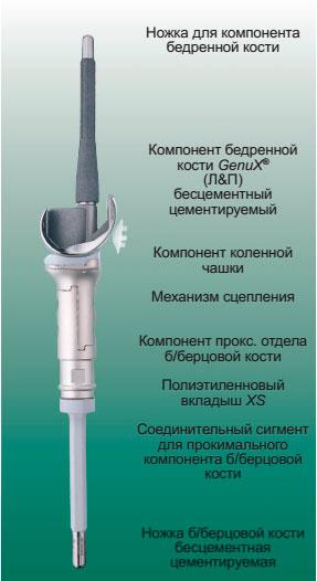 MUTARS® имплантаты для замещения проксимального отдела большеберцовой кости