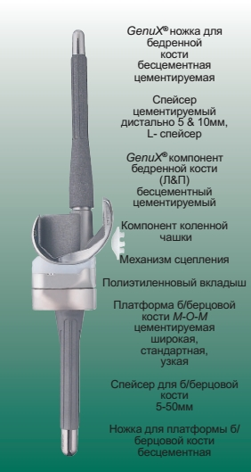MUTARS®GenuX® ревизионная система коленного сустава