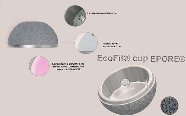 EcoFit®, EcoFit® EPORE® чашка бесцементной фиксации