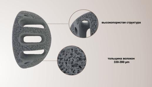 EPORE® аугмент для вертлужной впадины